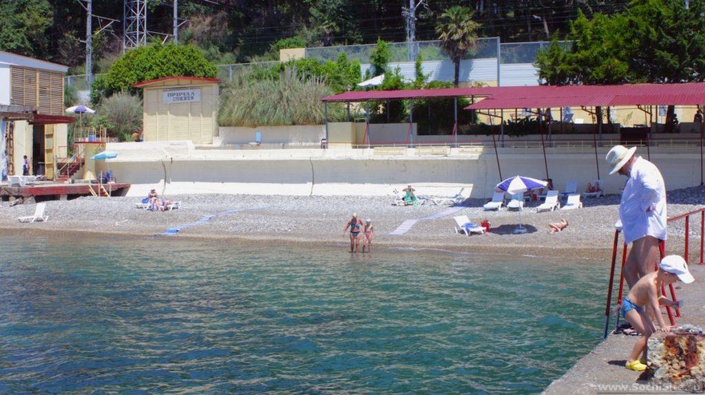 Пляж Санатория Актер Сочи