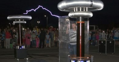 Электрический музей Николо теслы в Сочи